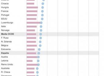Grafica brecha
