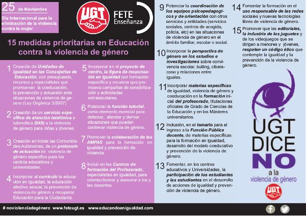 Imagen del PDF que refleja las 15 medidas contra